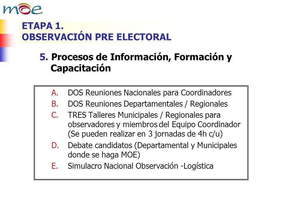5. Procesos de Información, Formación y Capacitación