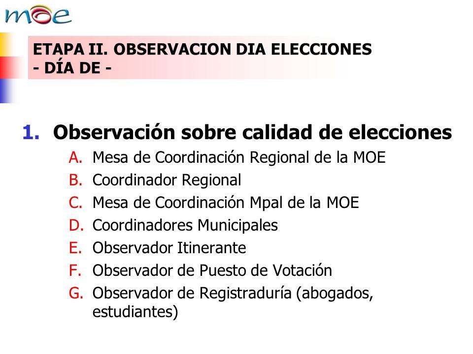 ETAPA II. OBSERVACION DIA ELECCIONES - DÍA DE -