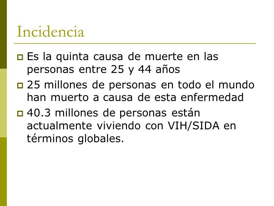 Incidencia Es la quinta causa de muerte en las personas entre 25 y 44 años.