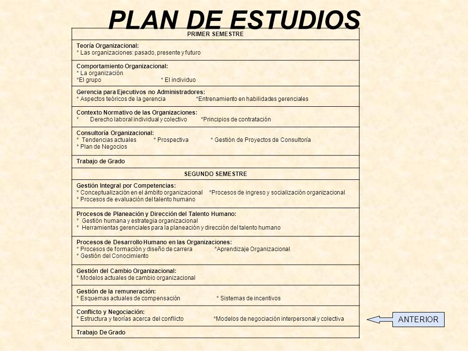 PLAN DE ESTUDIOS ANTERIOR PRIMER SEMESTRE Teoría Organizacional: