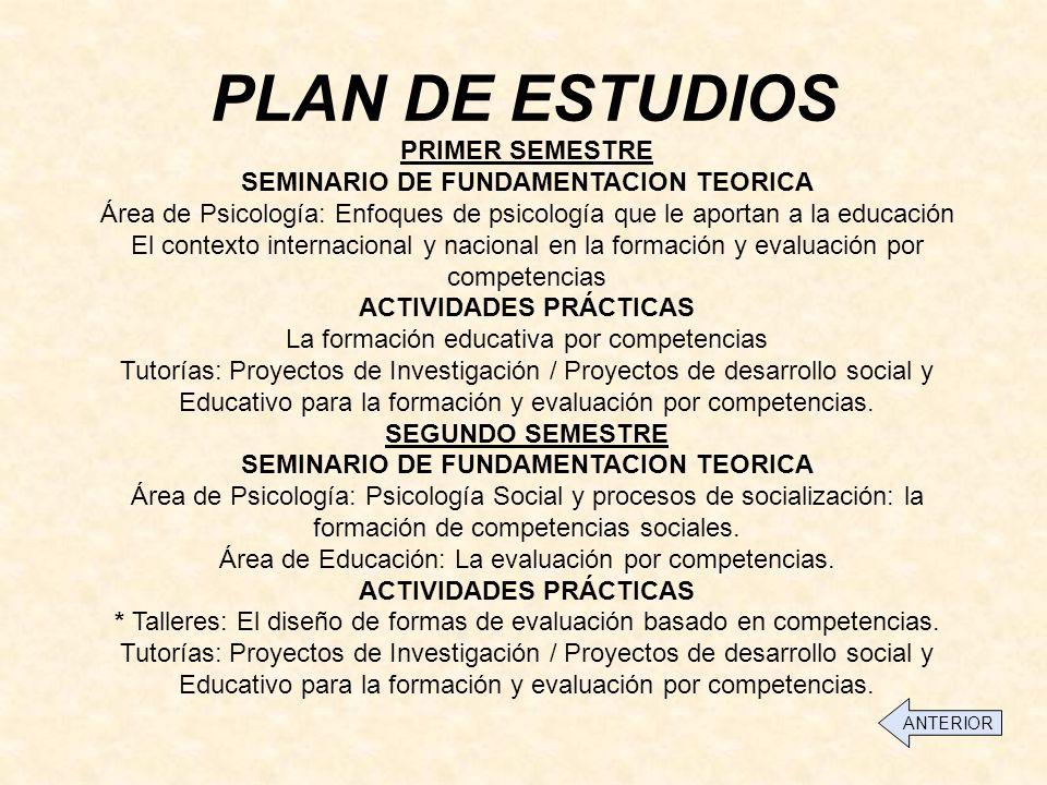 PLAN DE ESTUDIOS PRIMER SEMESTRE SEMINARIO DE FUNDAMENTACION TEORICA