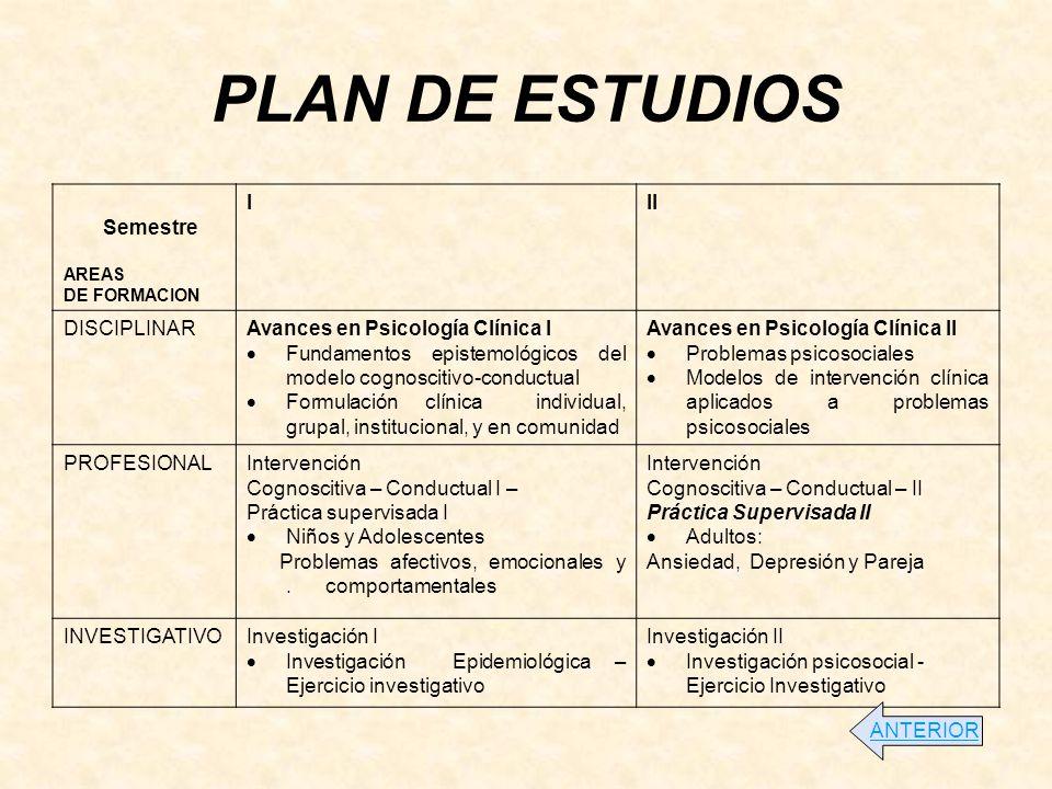 PLAN DE ESTUDIOS Semestre I II DISCIPLINAR