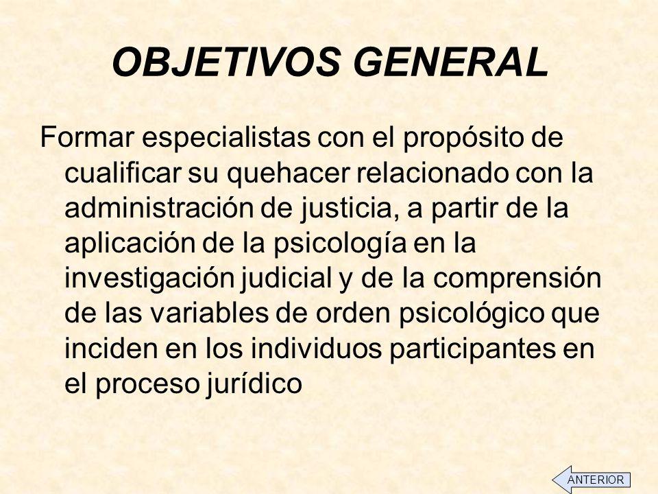 OBJETIVOS GENERAL