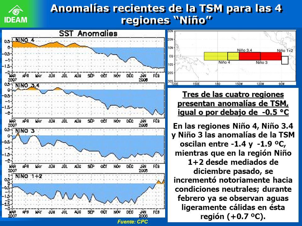 Anomalías recientes de la TSM para las 4 regiones Niño