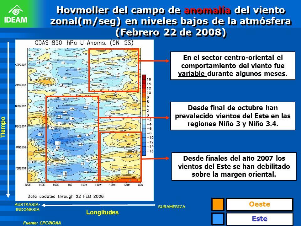 Hovmoller del campo de anomalía del viento zonal(m/seg) en niveles bajos de la atmósfera (Febrero 22 de 2008)