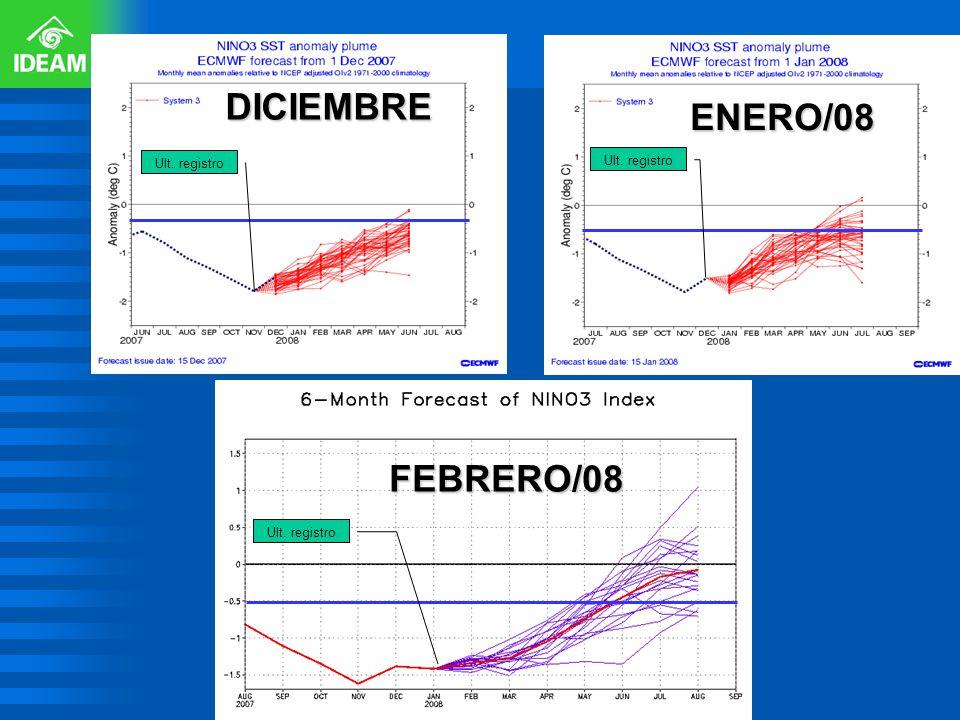 DICIEMBRE ENERO/08 FEBRERO/08