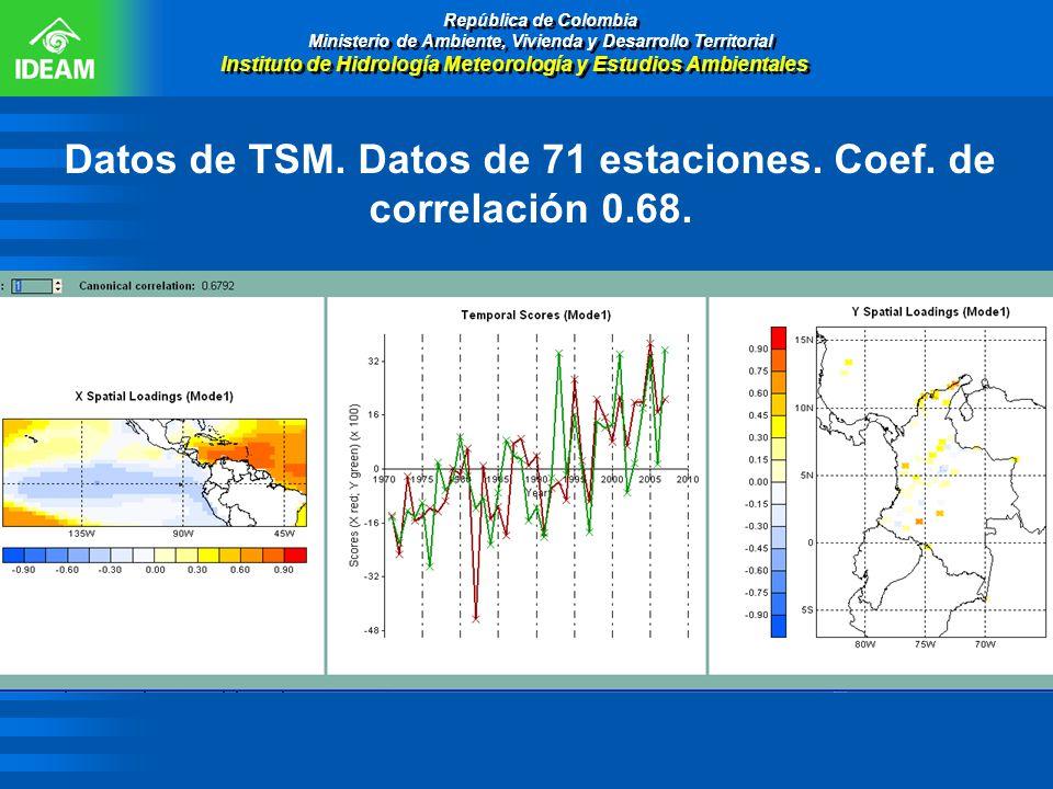 Datos de TSM. Datos de 71 estaciones. Coef. de correlación 0.68.