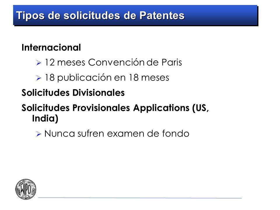 Tipos de solicitudes de Patentes