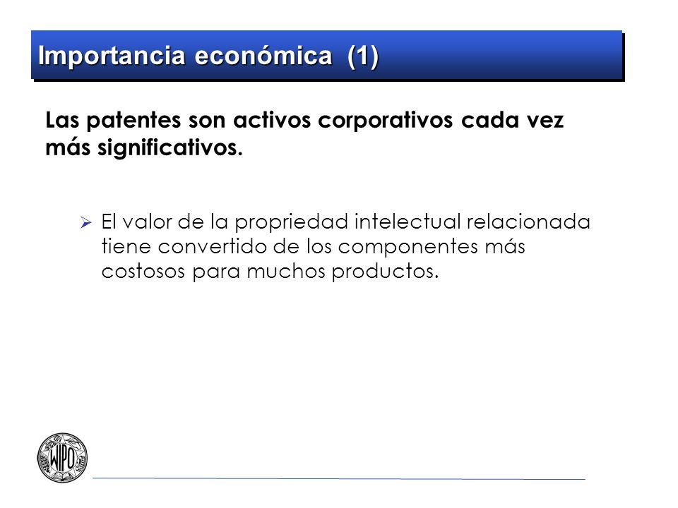 Importancia económica (1)