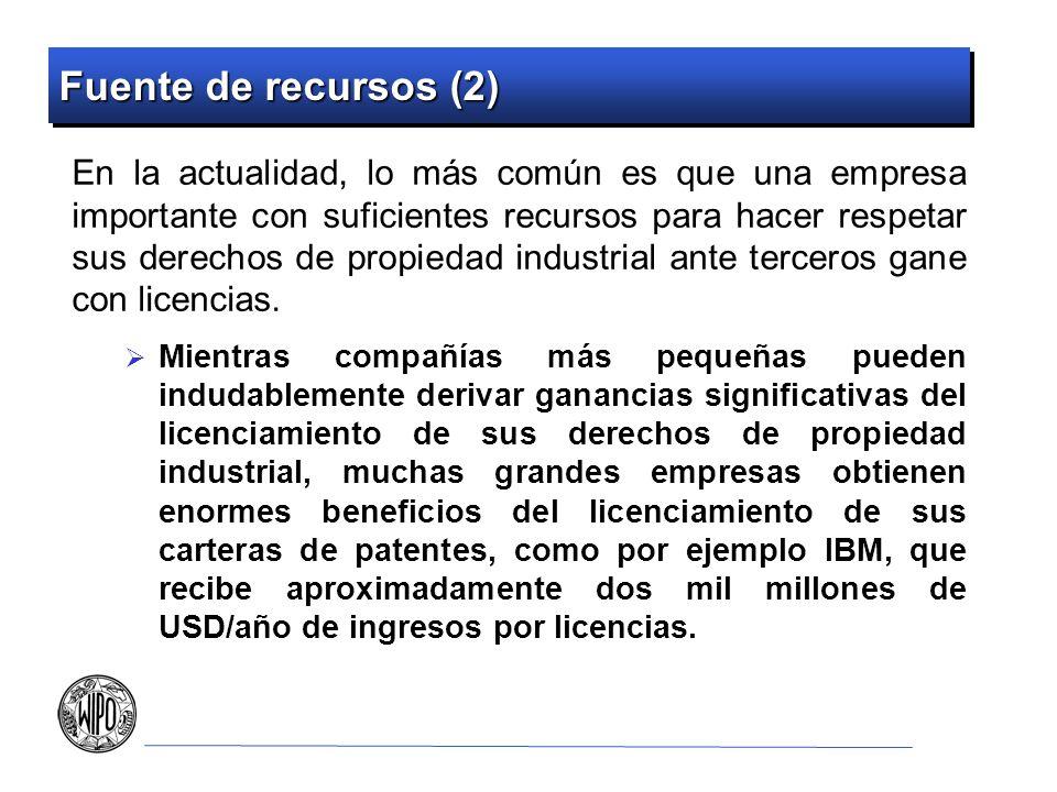 Fuente de recursos (2)