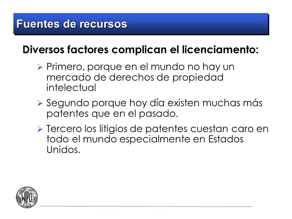 Fuentes de recursos Diversos factores complican el licenciamento: