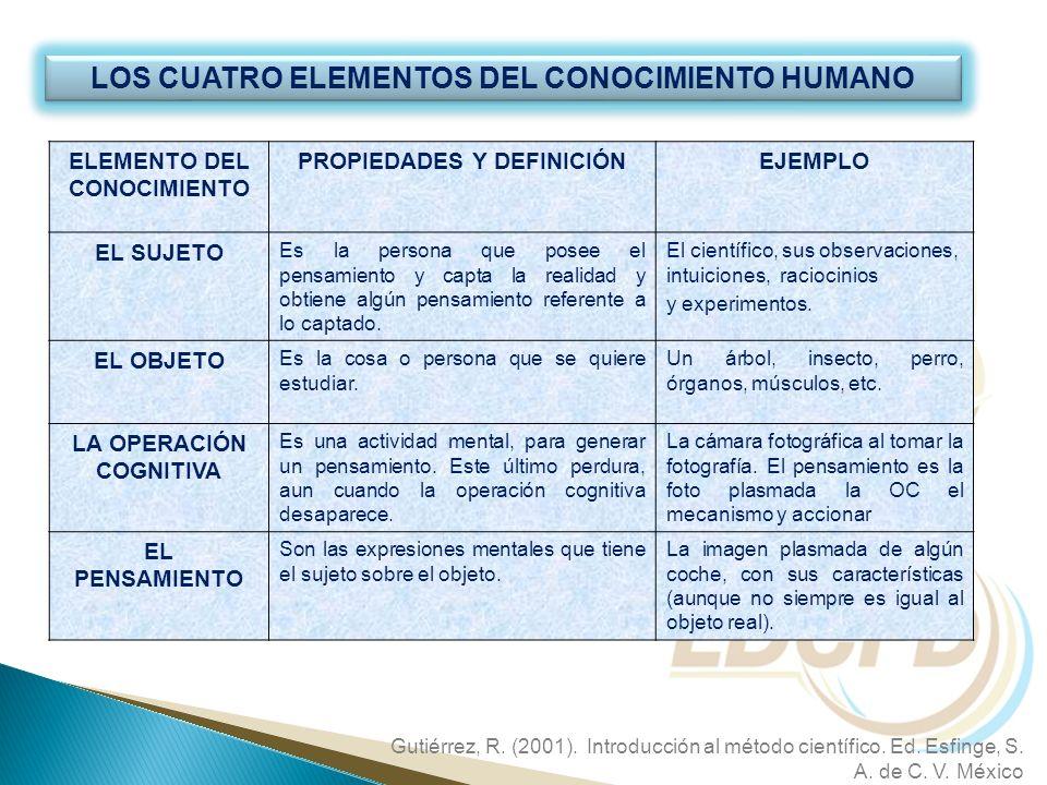 LOS CUATRO ELEMENTOS DEL CONOCIMIENTO HUMANO