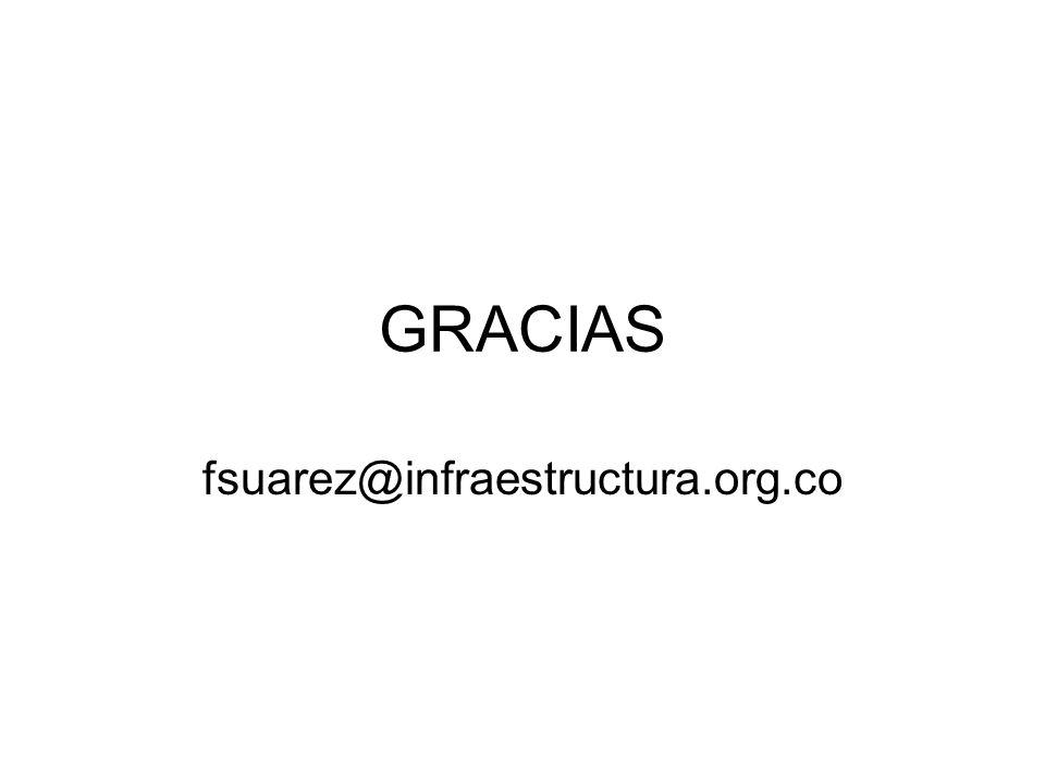 GRACIAS fsuarez@infraestructura.org.co