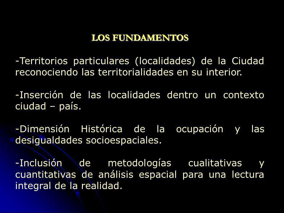 LOS FUNDAMENTOS Territorios particulares (localidades) de la Ciudad reconociendo las territorialidades en su interior.
