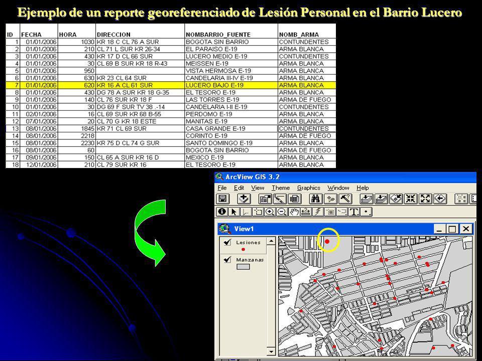 Ejemplo de un reporte georeferenciado de Lesión Personal en el Barrio Lucero