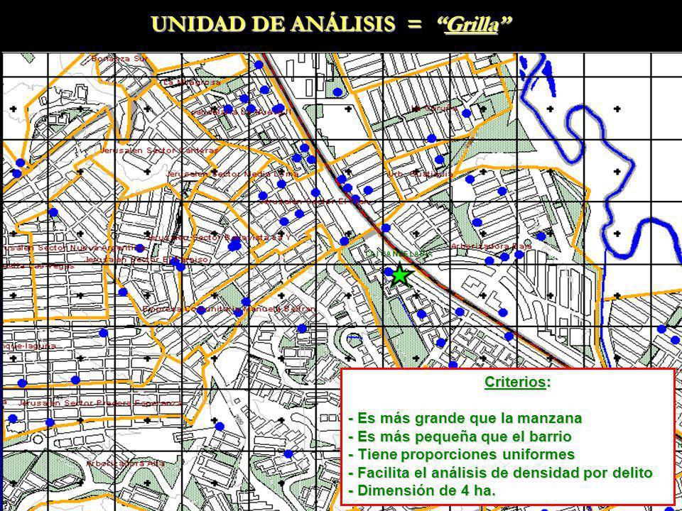 UNIDAD DE ANÁLISIS = Grilla