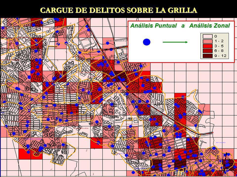 CARGUE DE DELITOS SOBRE LA GRILLA