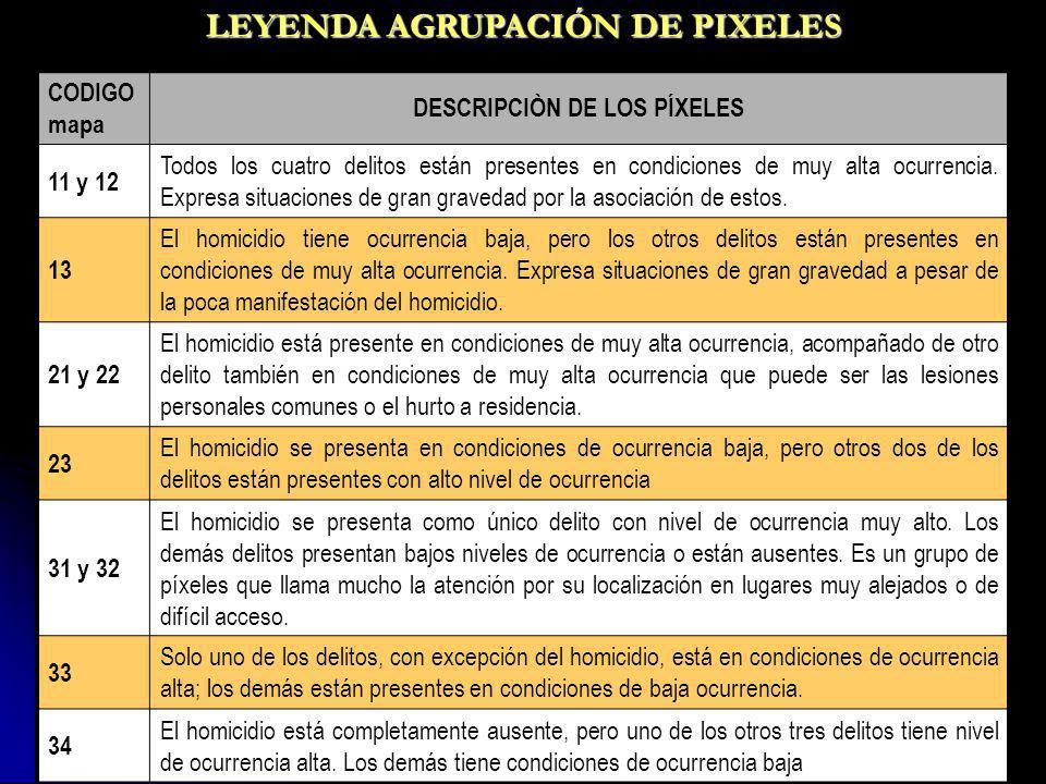 LEYENDA AGRUPACIÓN DE PIXELES DESCRIPCIÒN DE LOS PÍXELES