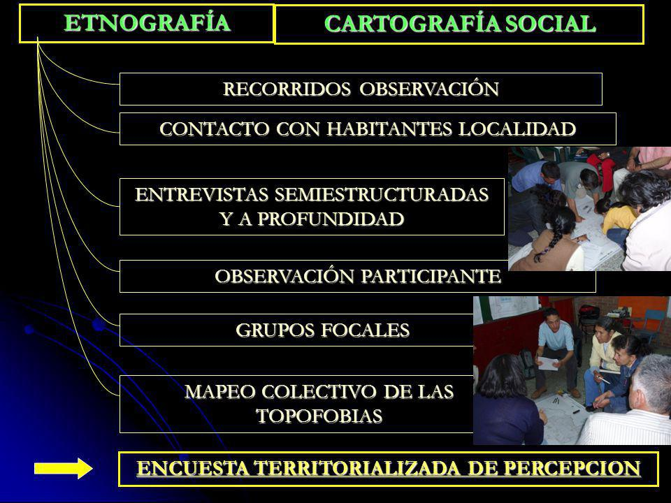 ENCUESTA TERRITORIALIZADA DE PERCEPCION