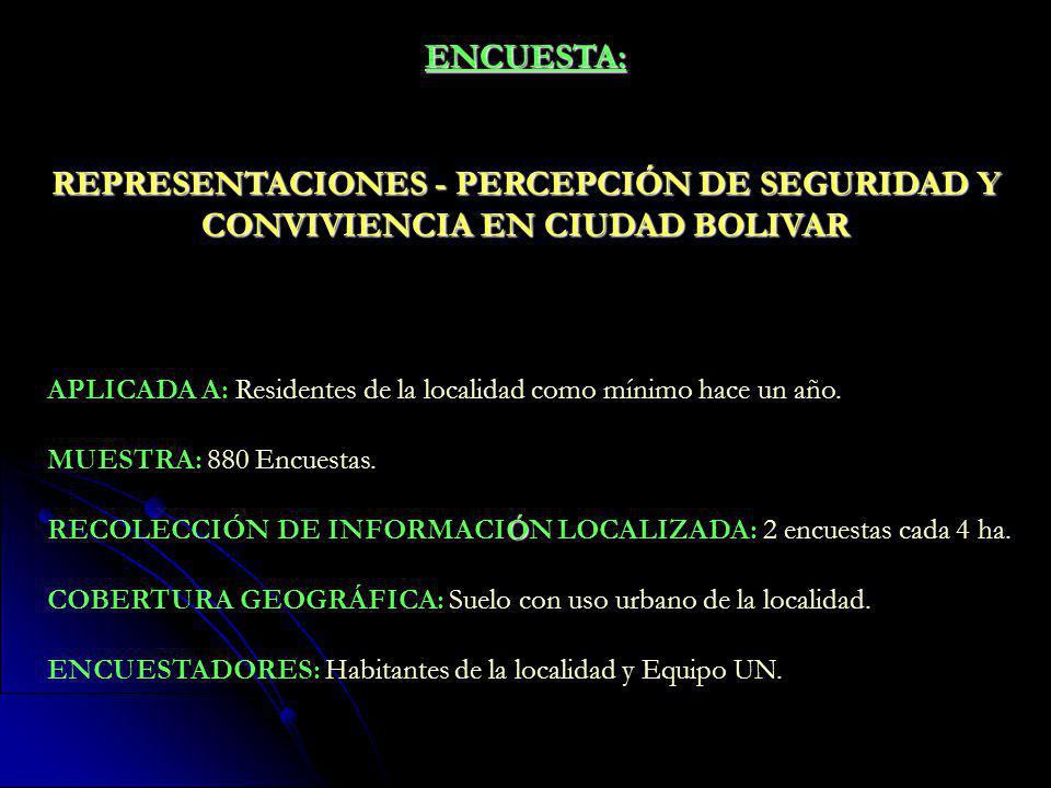 ENCUESTA: REPRESENTACIONES - PERCEPCIÓN DE SEGURIDAD Y CONVIVIENCIA EN CIUDAD BOLIVAR.