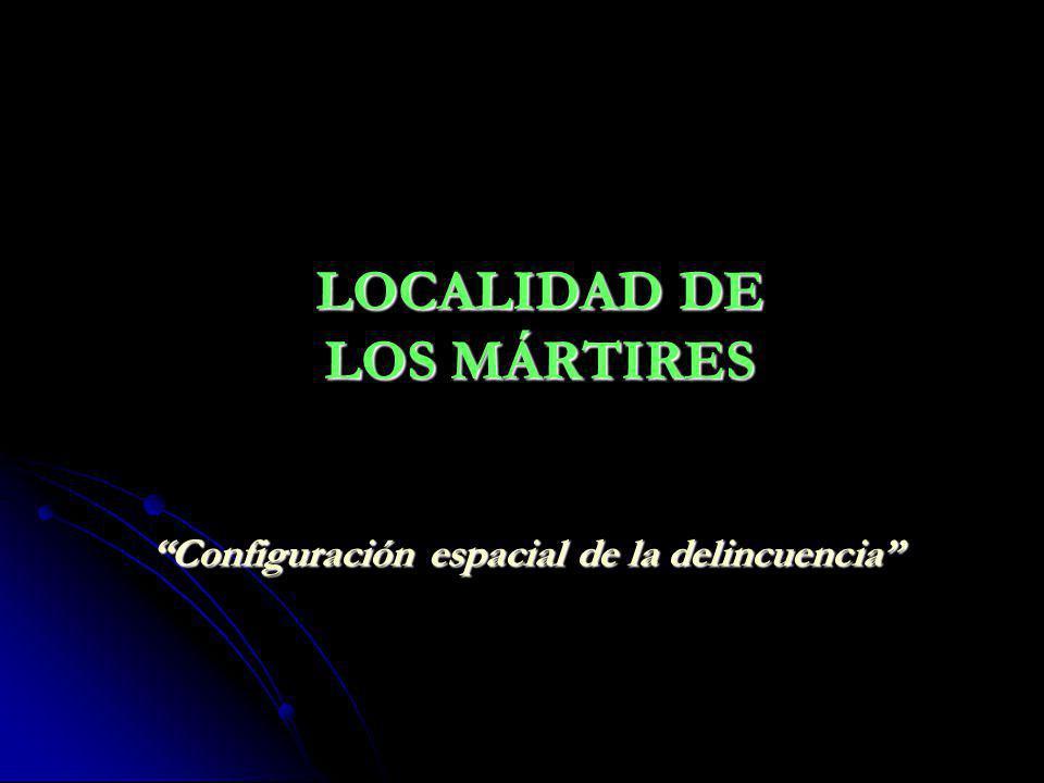 LOCALIDAD DE LOS MÁRTIRES