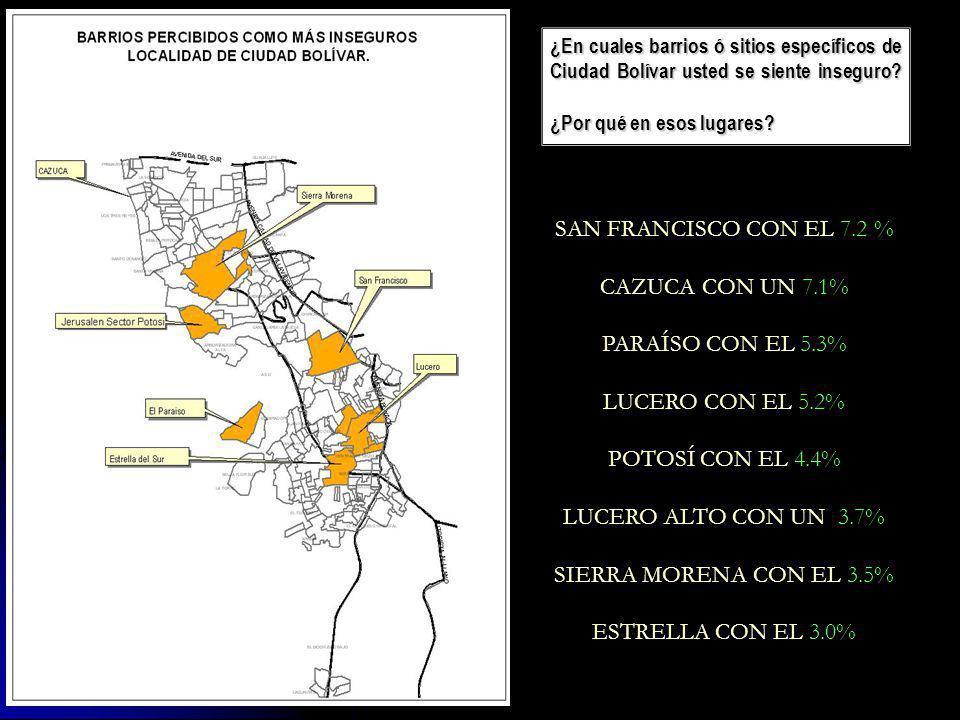 SAN FRANCISCO CON EL 7.2 % CAZUCA CON UN 7.1% PARAÍSO CON EL 5.3%