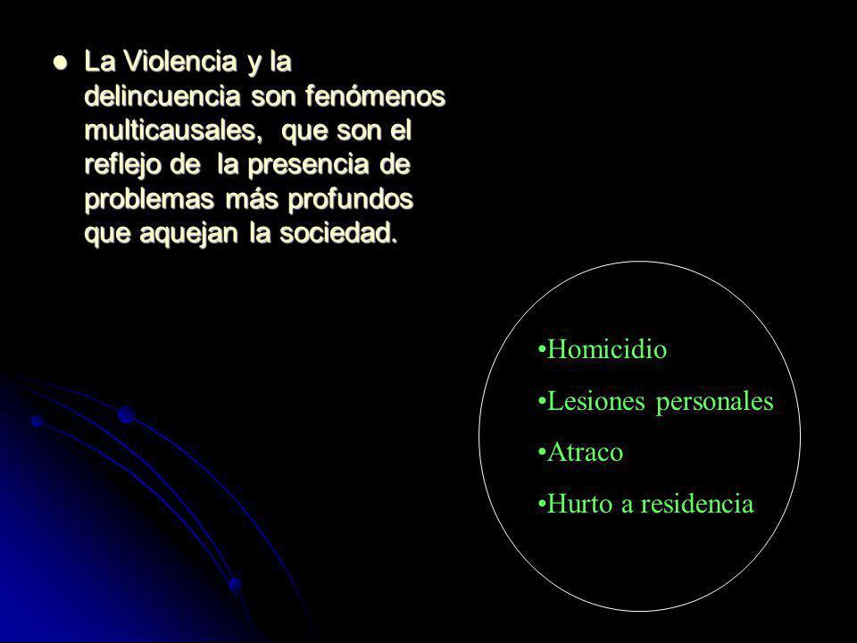 La Violencia y la delincuencia son fenómenos multicausales, que son el reflejo de la presencia de problemas más profundos que aquejan la sociedad.
