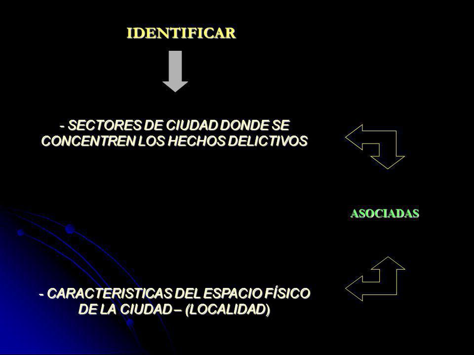 IDENTIFICAR - SECTORES DE CIUDAD DONDE SE CONCENTREN LOS HECHOS DELICTIVOS. ASOCIADAS.