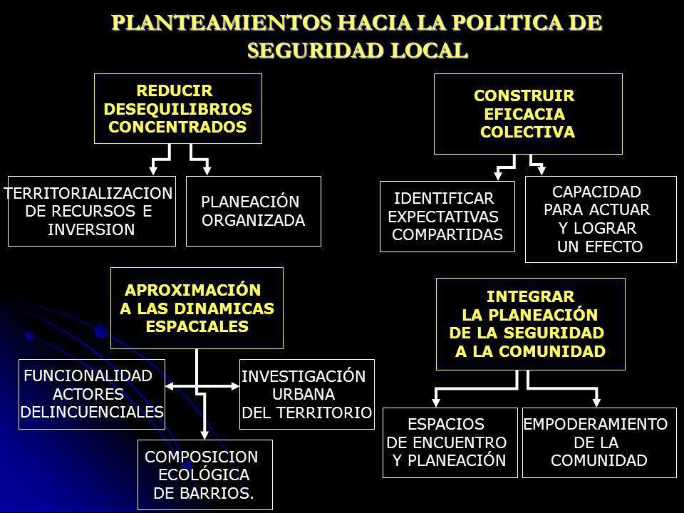 PLANTEAMIENTOS HACIA LA POLITICA DE SEGURIDAD LOCAL