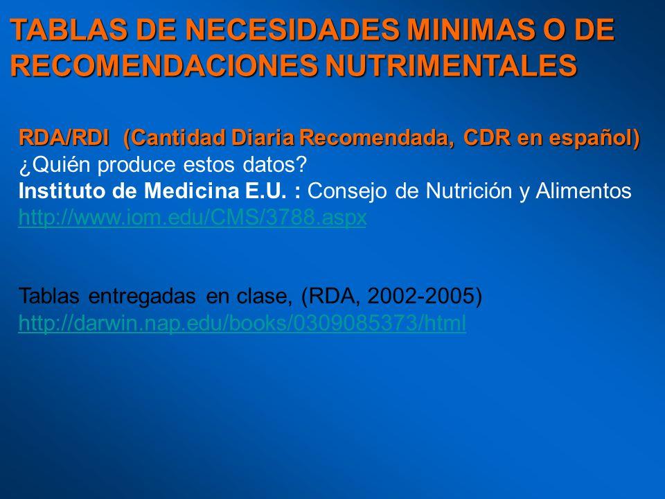 TABLAS DE NECESIDADES MINIMAS O DE RECOMENDACIONES NUTRIMENTALES