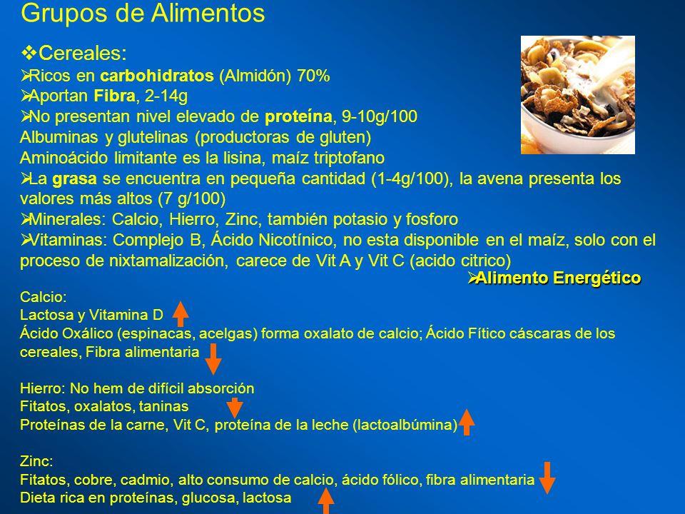 Grupos de Alimentos Cereales: Ricos en carbohidratos (Almidón) 70%