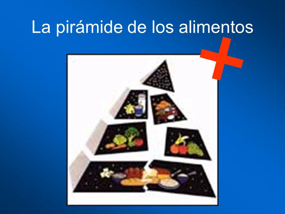 La pirámide de los alimentos
