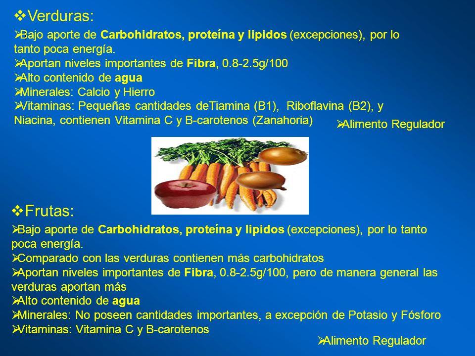 Verduras: Bajo aporte de Carbohidratos, proteína y lipidos (excepciones), por lo tanto poca energía.