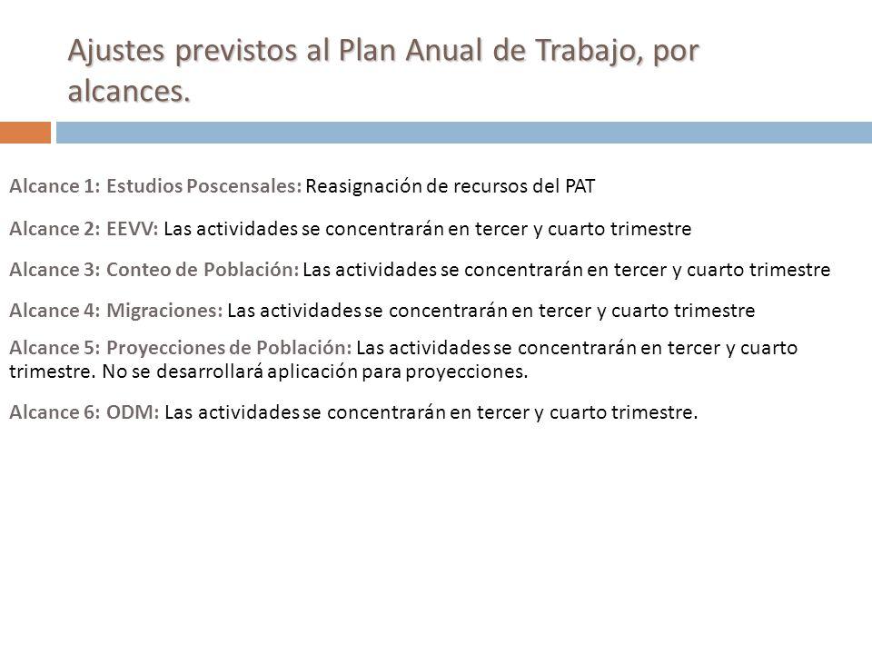 Ajustes previstos al Plan Anual de Trabajo, por alcances.