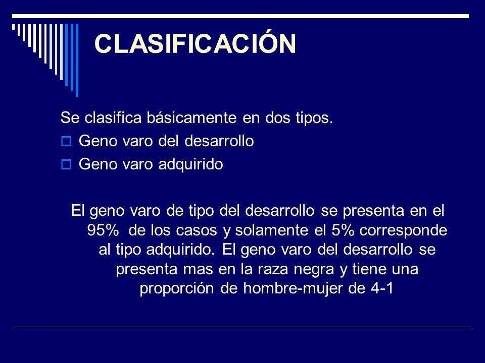 CLASIFICACIÓN Se clasifica básicamente en dos tipos.