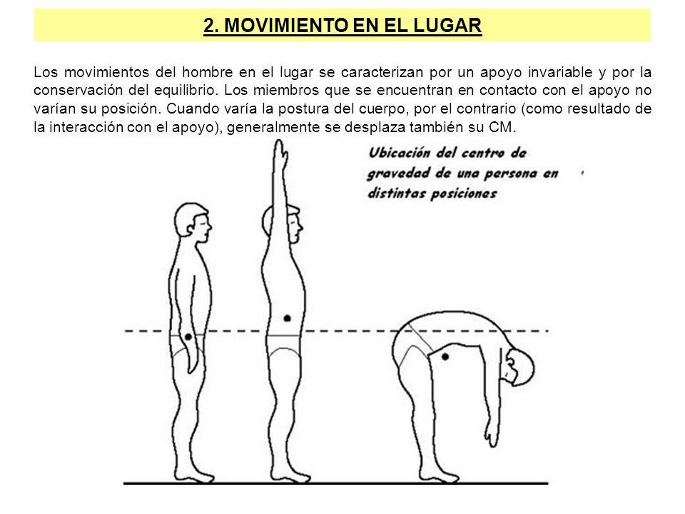 2. MOVIMIENTO EN EL LUGAR