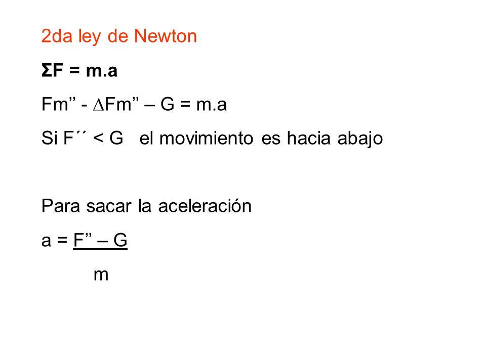 2da ley de Newton ΣF = m.a. Fm'' - ∆Fm'' – G = m.a. Si F´´ < G el movimiento es hacia abajo. Para sacar la aceleración.