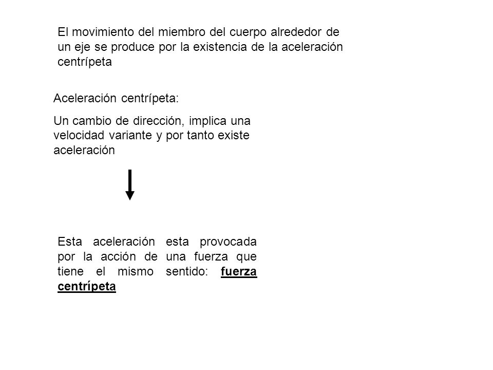El movimiento del miembro del cuerpo alrededor de un eje se produce por la existencia de la aceleración centrípeta
