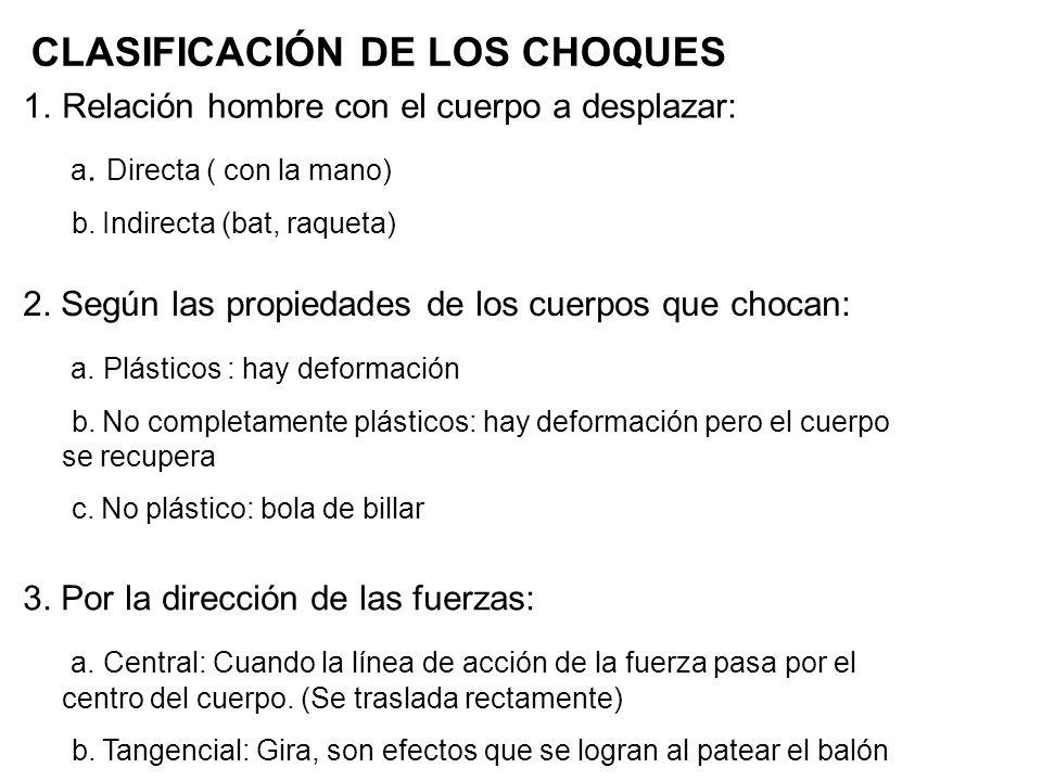 CLASIFICACIÓN DE LOS CHOQUES