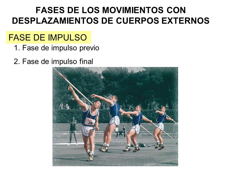 FASES DE LOS MOVIMIENTOS CON DESPLAZAMIENTOS DE CUERPOS EXTERNOS