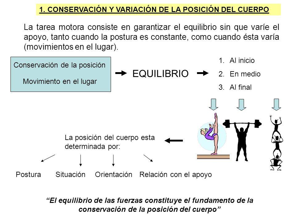1. CONSERVACIÓN Y VARIACIÓN DE LA POSICIÓN DEL CUERPO