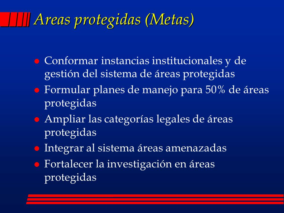 Areas protegidas (Metas)