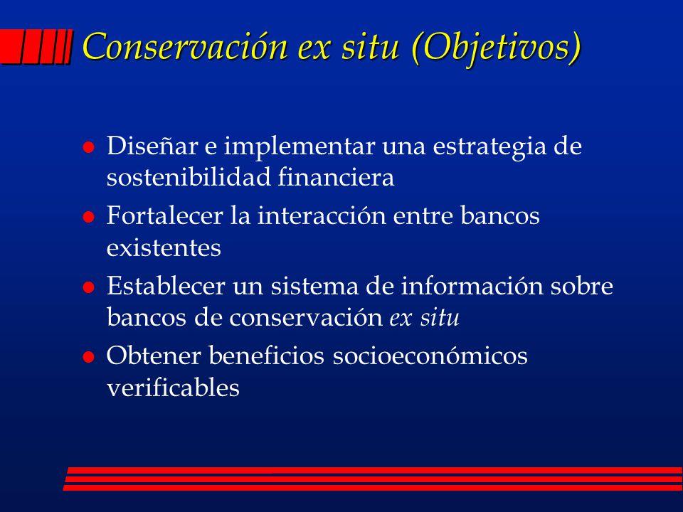 Conservación ex situ (Objetivos)