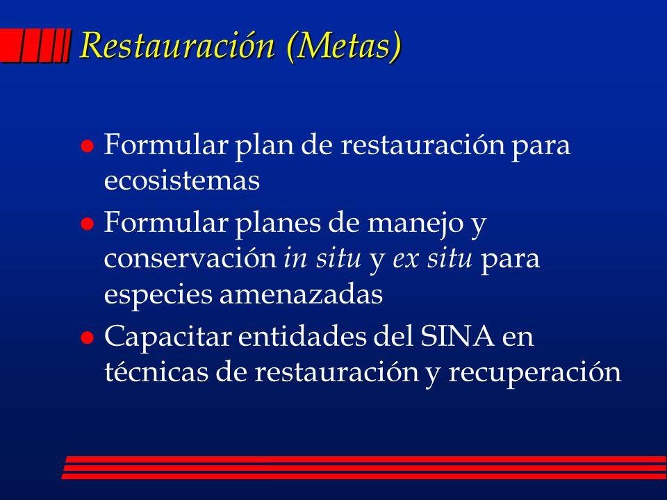 Restauración (Metas) Formular plan de restauración para ecosistemas