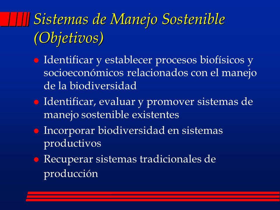 Sistemas de Manejo Sostenible (Objetivos)