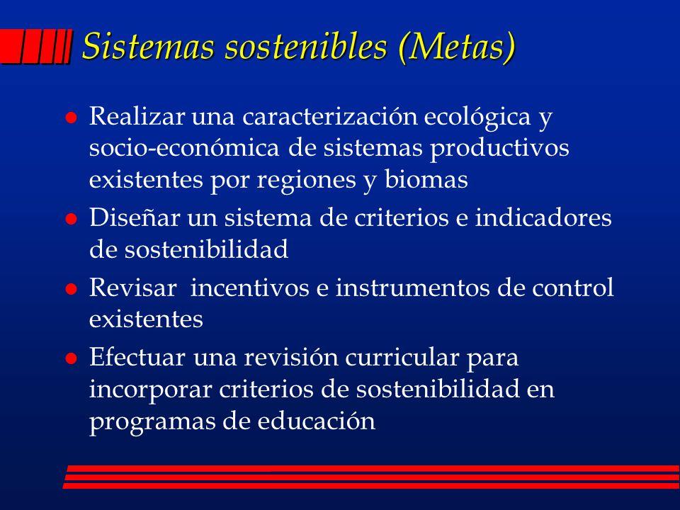 Sistemas sostenibles (Metas)