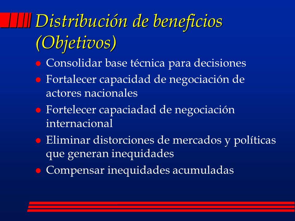 Distribución de beneficios (Objetivos)
