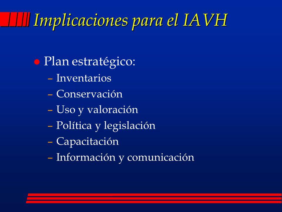 Implicaciones para el IAVH