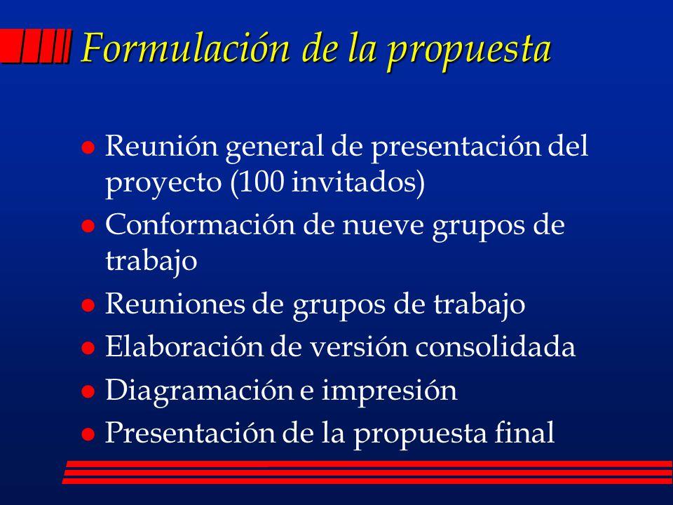 Formulación de la propuesta