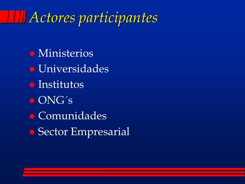 Actores participantes